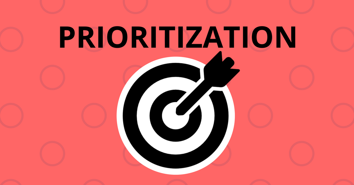 Prioritization - the key to making each day productive and achieving goals